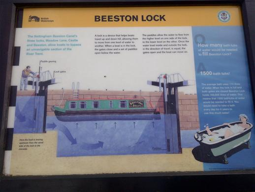 Beeston-Canal-Lock-British-waterways-canal-and-river-trust-going-through-a-lock